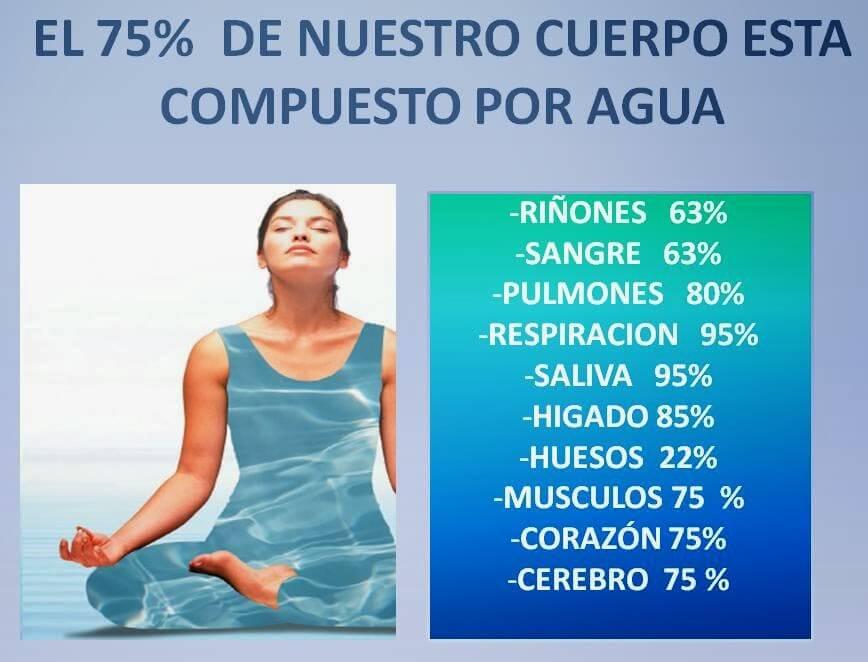 agua y salud 1