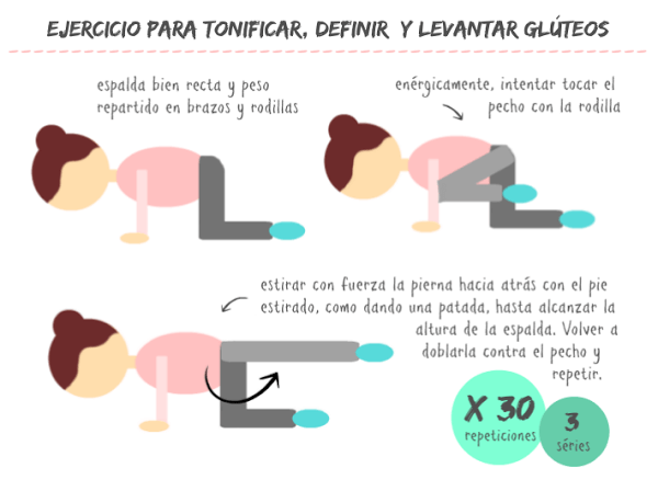 Ejercicios para levantar los gl teos y reducir cintura for Como levantar una casa
