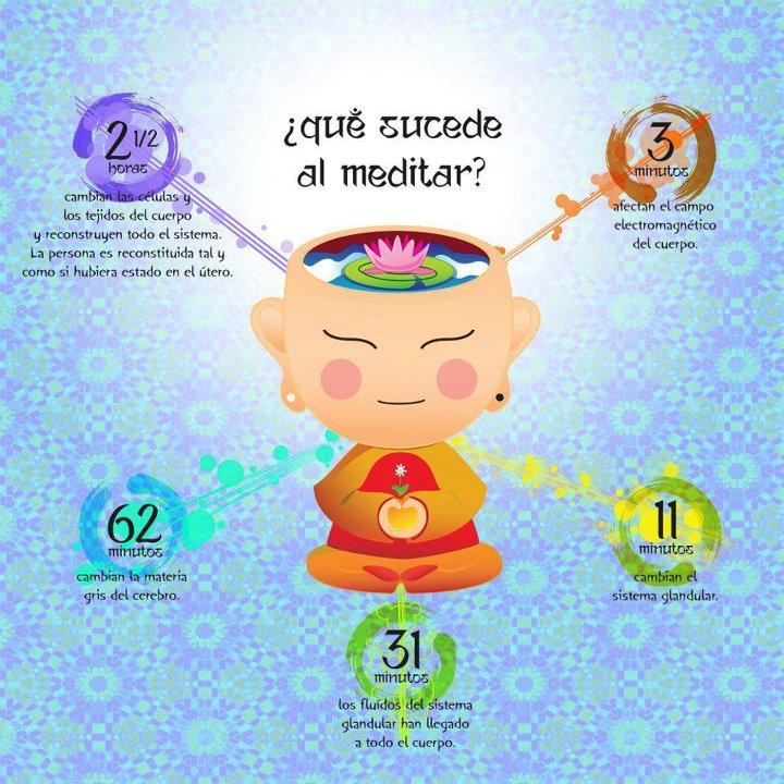 meditar4