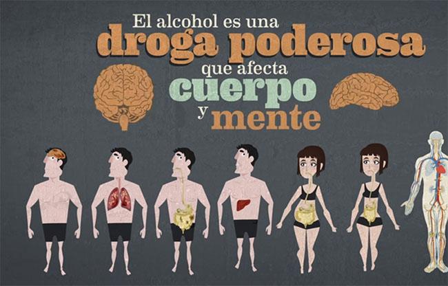 prevenir el alcoholismo