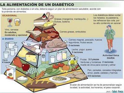 Alimentación y ejercicios para diabéticos3
